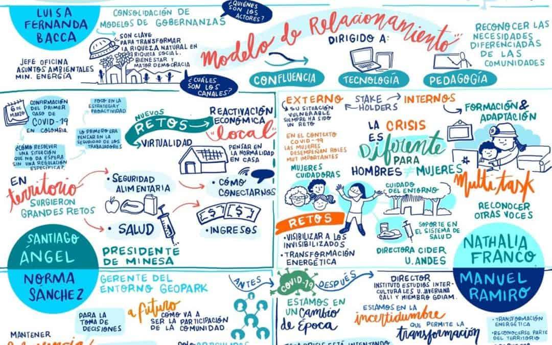 Diálogo territorial durante el COVID-19 para el MME – Colombia