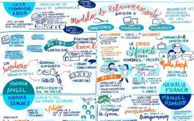 Dialogue territorial dans le contexte du COVID-19 pour le MME – Colombie